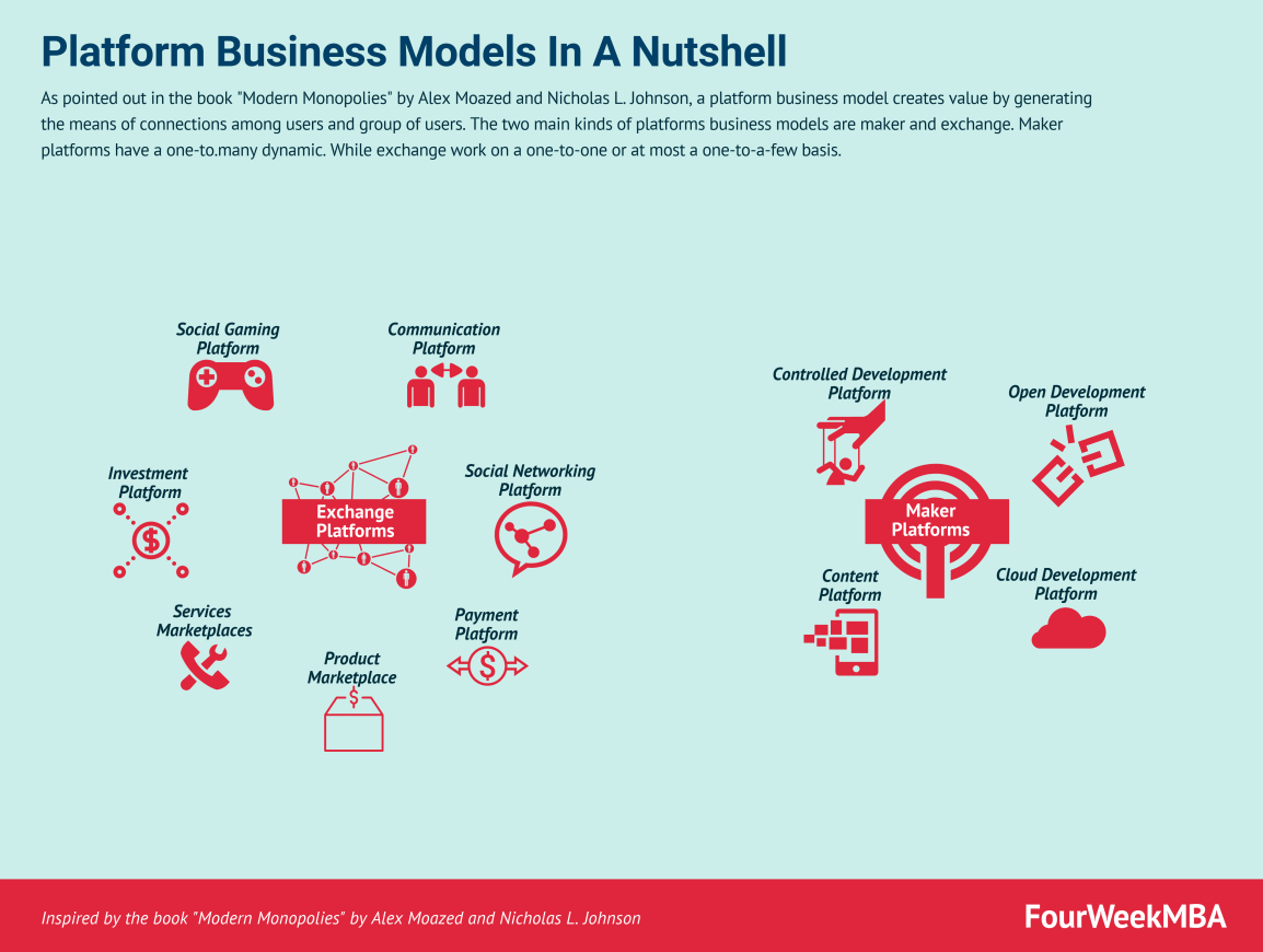 platform-business