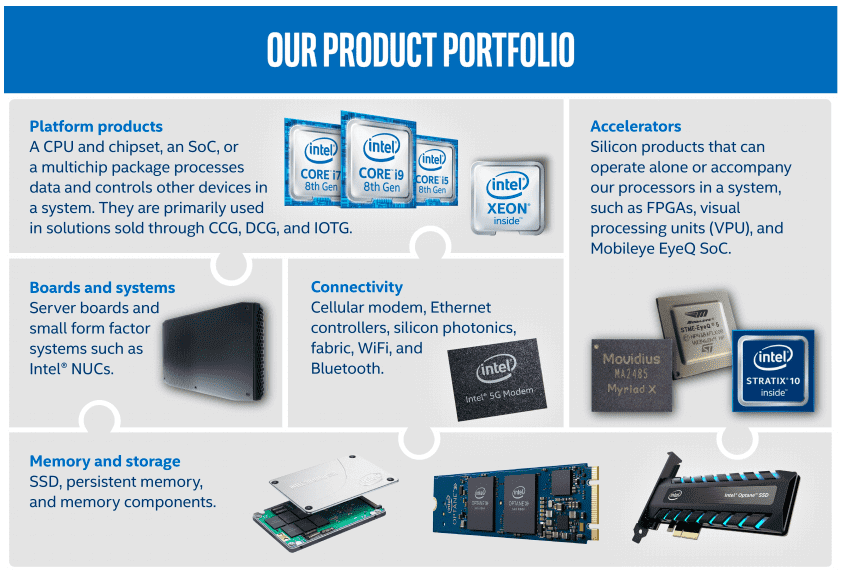 intel-products
