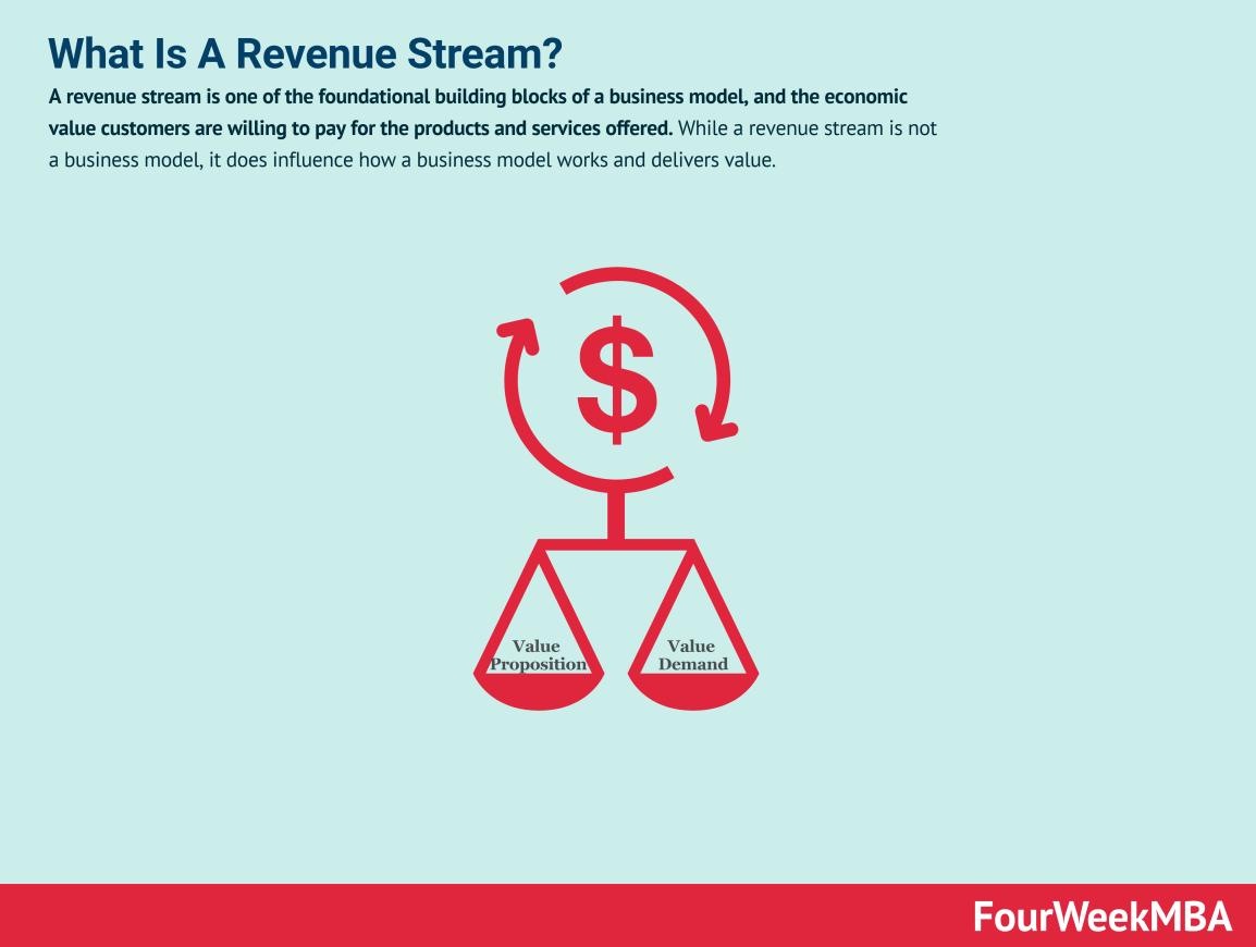 revenue-stream