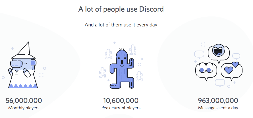 discord-in-numbers