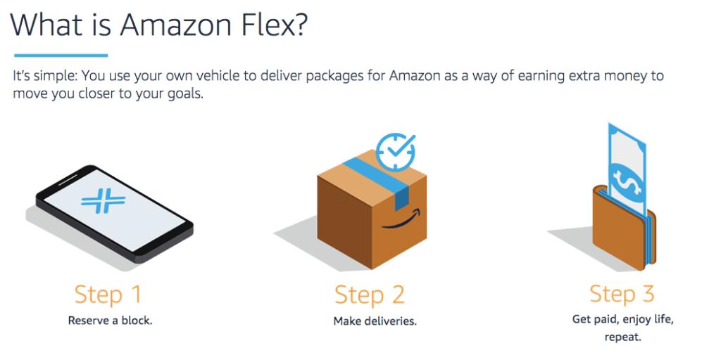 what-is-amazon-flex