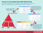 Project Management Framework: How To Set Up Your ScrumBan Board With MeisterTask