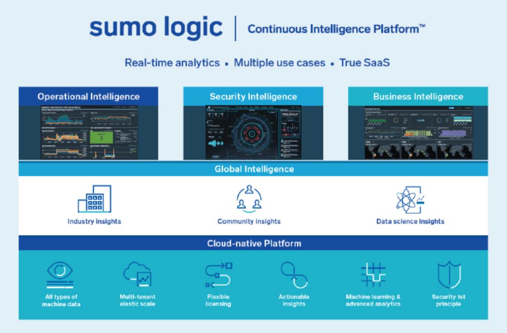 sumo-logic-use-cases