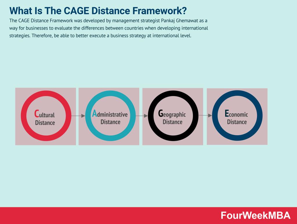 cage-distance-diagram