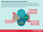 What Makes Up A Tech Business Model?