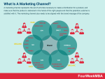 The Marketing Channels To Grow Your Business