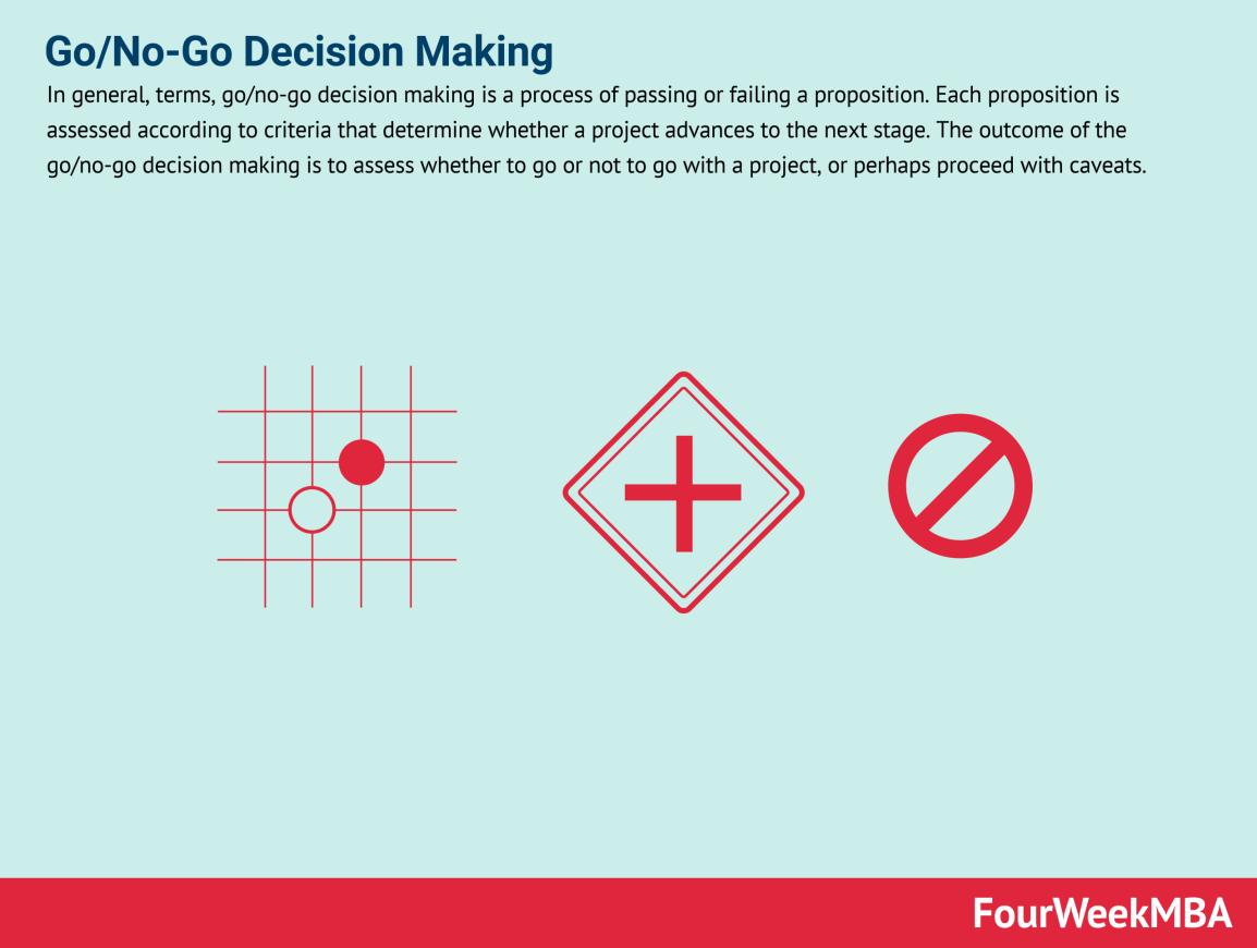 go-no-go-decision-making