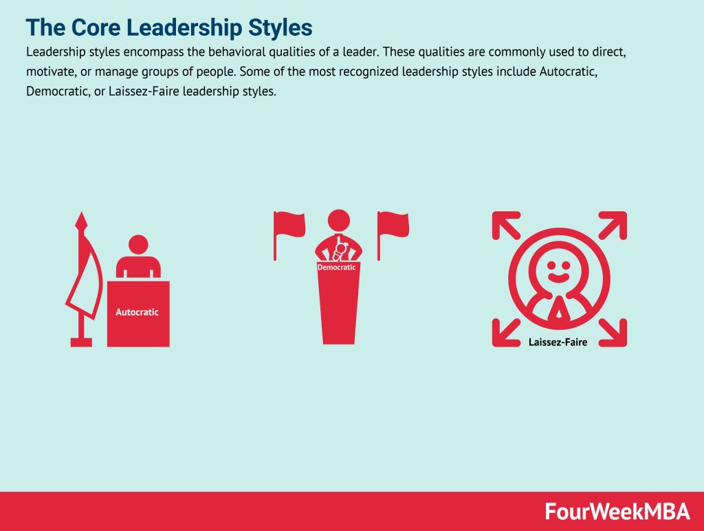 Management vs. Leadership: What Are The Differences Between Management And Leadership?