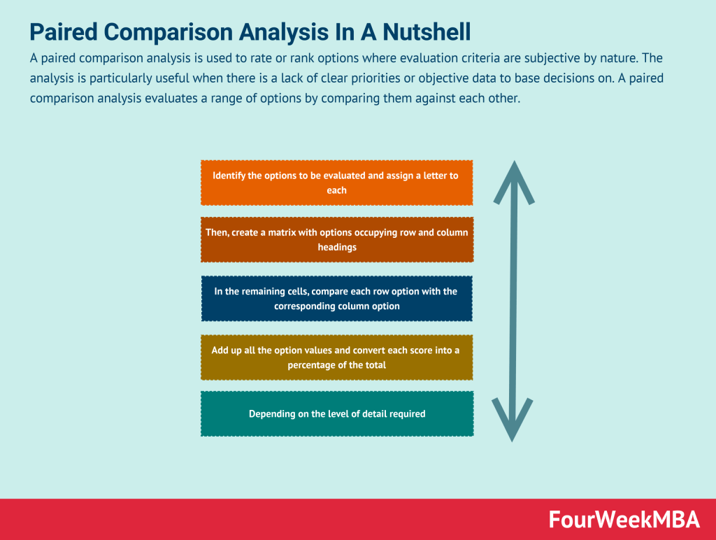 paired-comparison-analysis