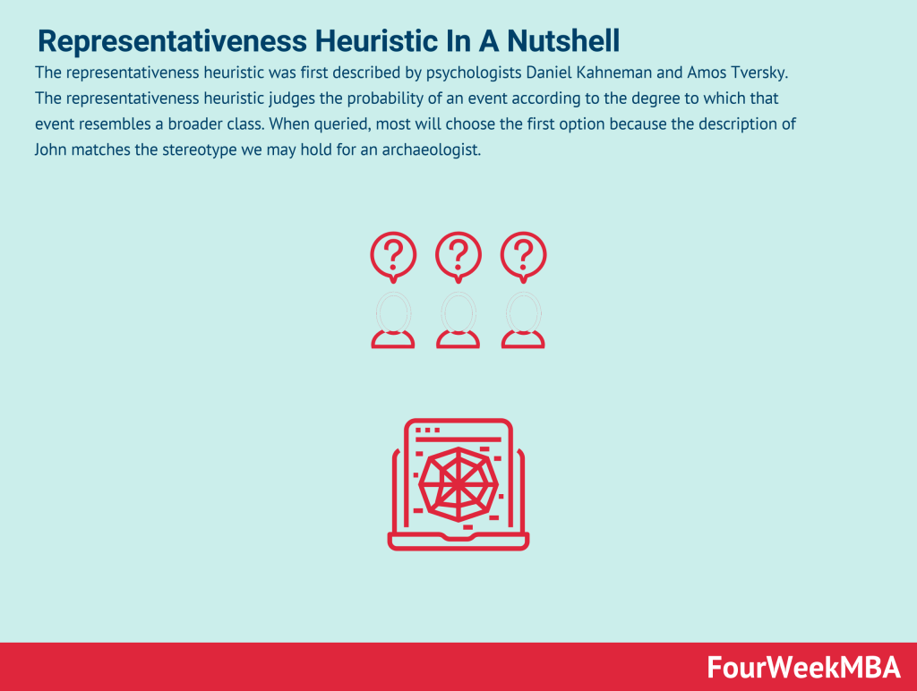representativeness-heuristic
