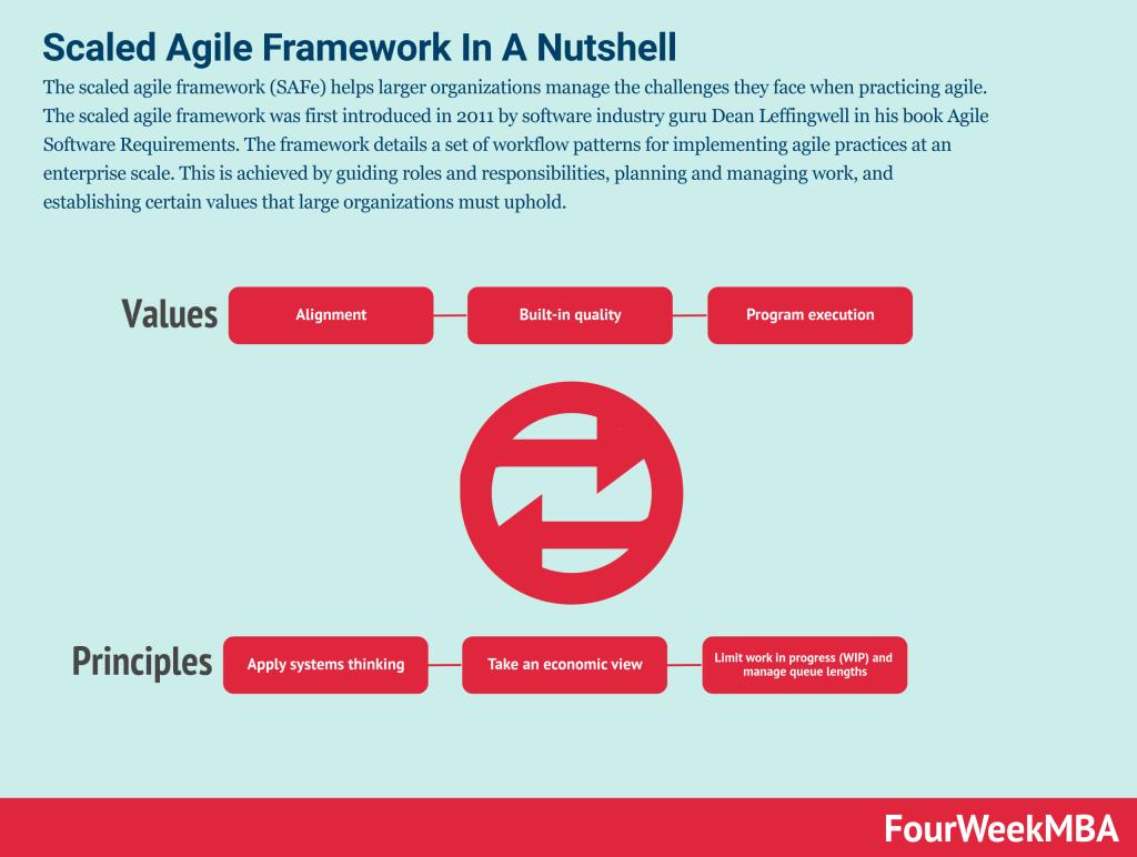 scaled-agile-framework