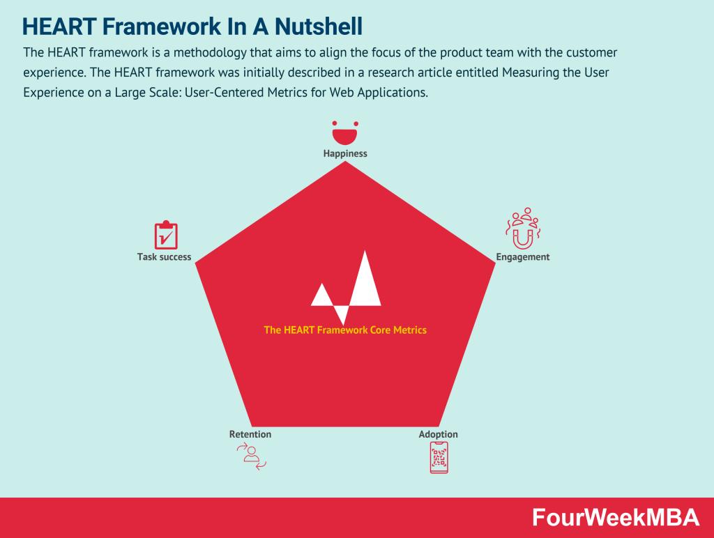 heart-framework
