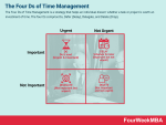 The Four Ds of Time Management