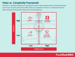 Value vs. Complexity Framework