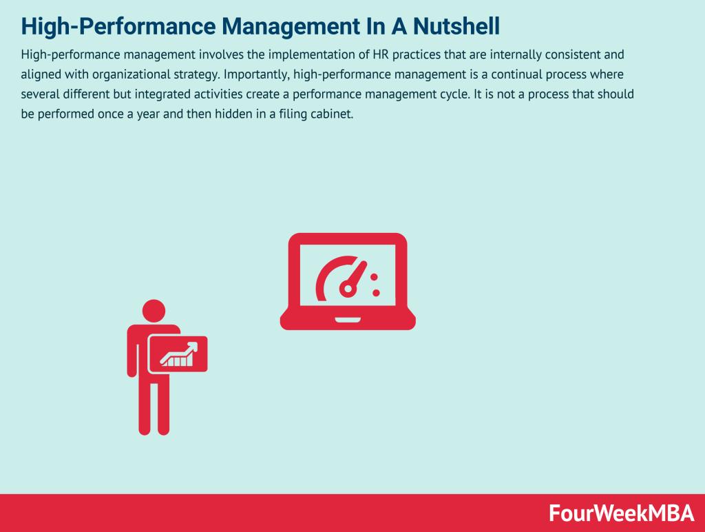 high-performance-management