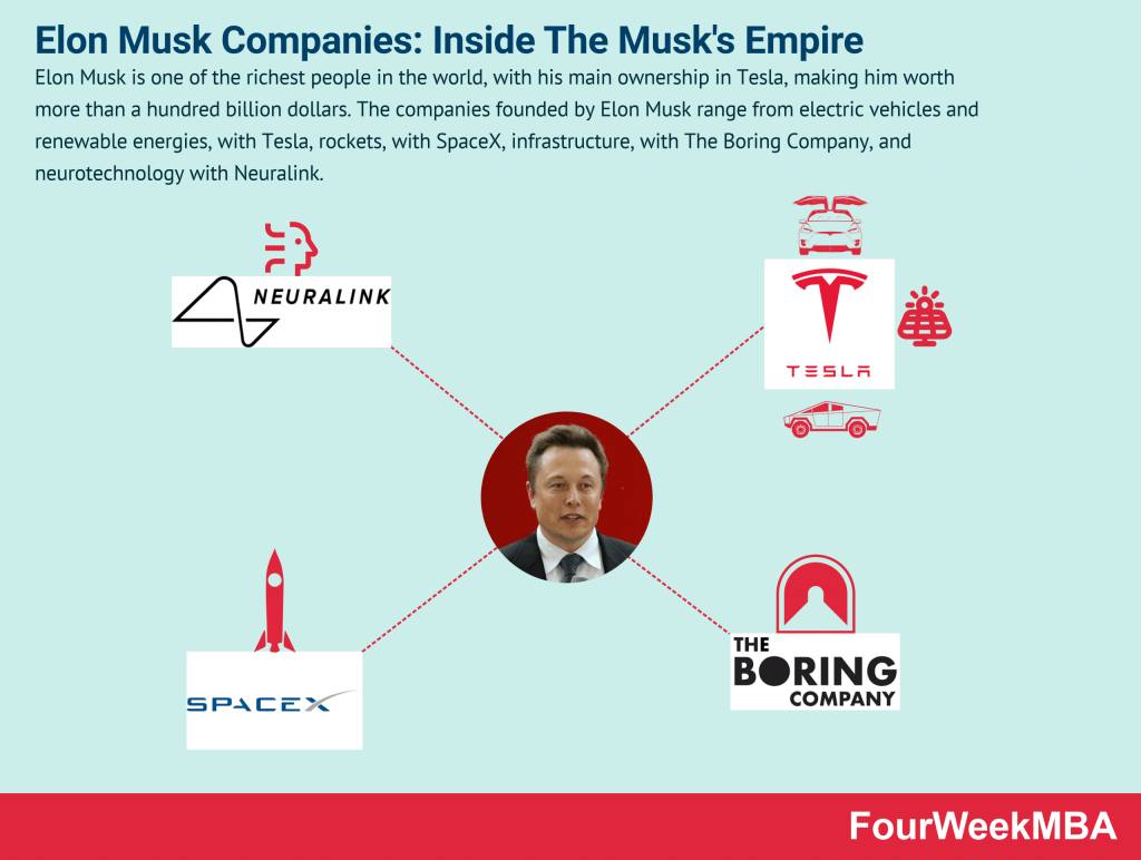 elon-musk-companies