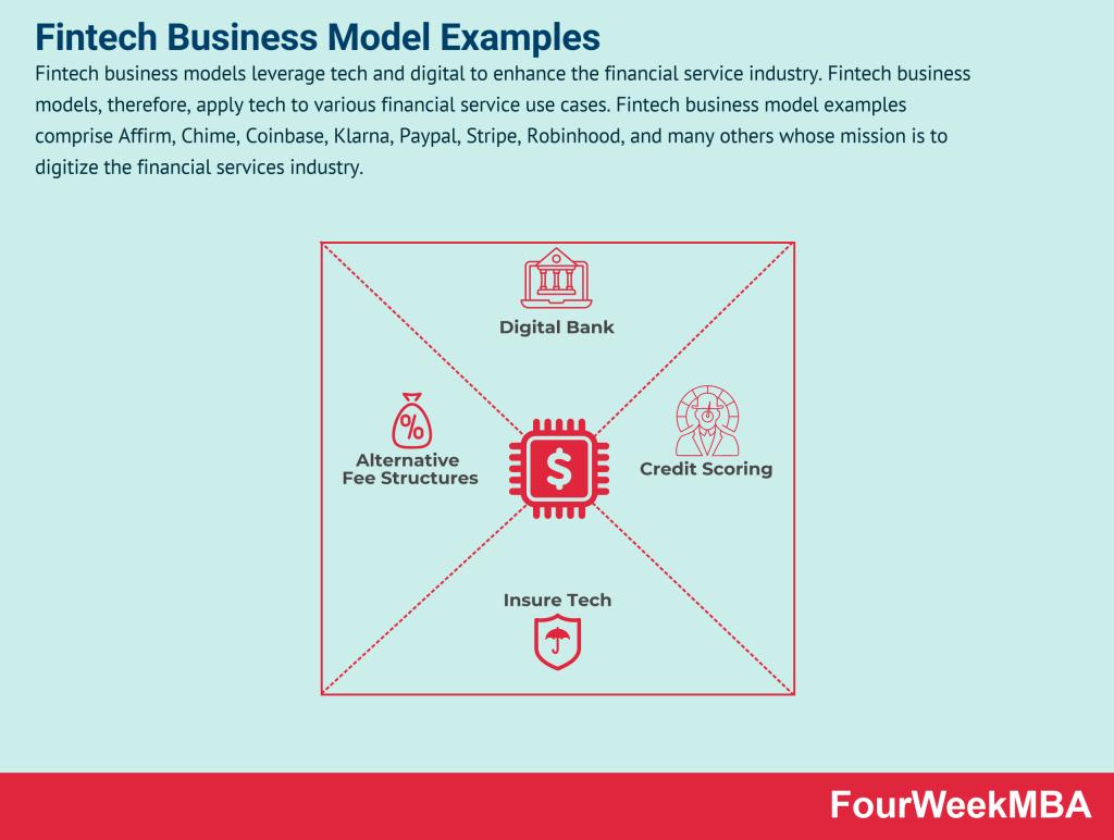 fintech-business-models