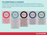 Online Course Creation: The ADDIE Model In A Nutshell