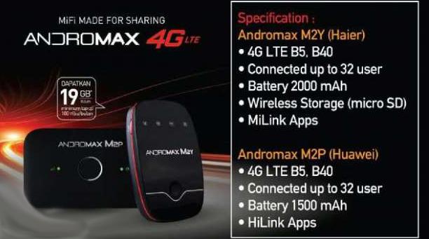 Spesifikasi Mifi M2Y Dengan Layanan Akses Internet Super Cepat