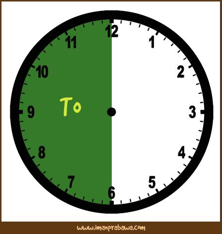 Yuk Mengenal Waktu Dalam Bahasa Inggris