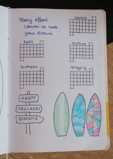 Habit trackers august