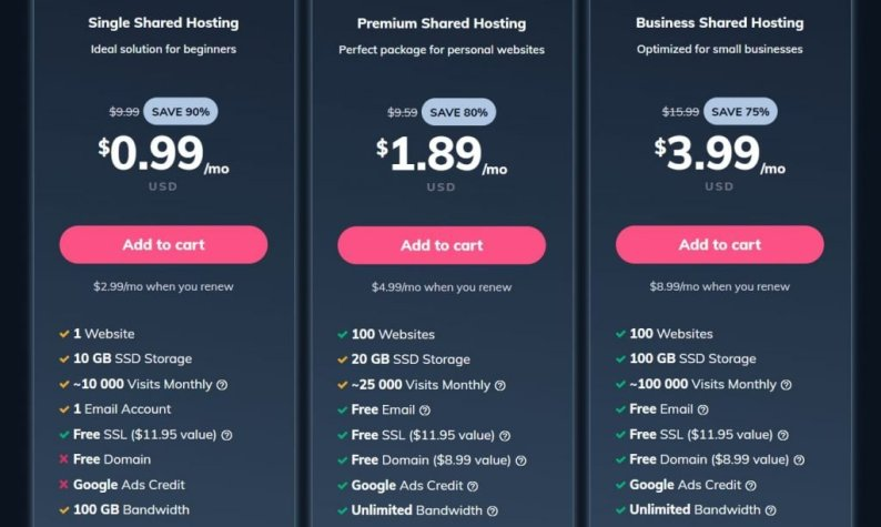Siteground Alternatives - Hostinger prices