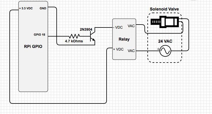Wiring Diagram Info: 22 Irrigation Controller Wiring Diagram