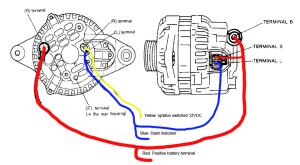 S4 T2 alternator upgrade  RX7Club  Mazda RX7 Forum