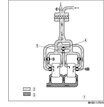 SEQUENTIAL DYNAMIC AIR-INTAKE SYSTEM (S-DAIS) OPERATION