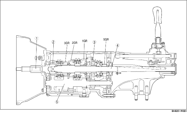 MANUAL TRANSMISSION CROSS-SECTIONAL VIEW [R15M-D]