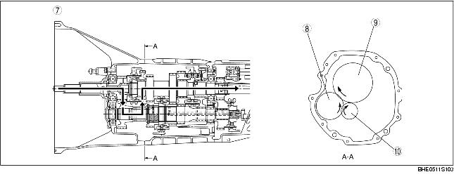 MANUAL TRANSMISSION POWER FLOW [Y16M-D]