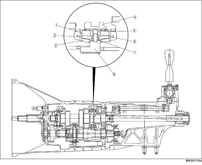 TRIPLE SYNCHRONIZER MECHANISM STRUCTURE [Y16M-D]