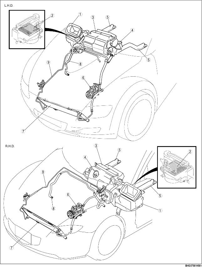 HVAC BASIC SYSTEM