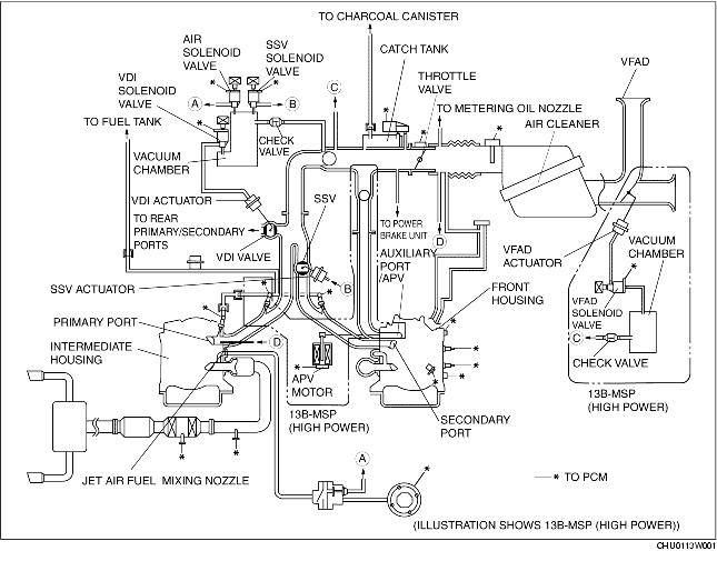 INTAKE-AIR SYSTEM DIAGRAM
