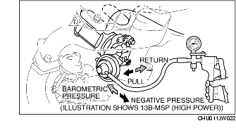 VARIABLE DYNAMIC EFFECT INTAKE-AIR (VDI) ACTUATOR INSPECTION