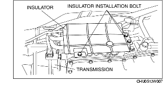 TRANSMISSION RANGE (TR) SWITCH ADJUSTMENT