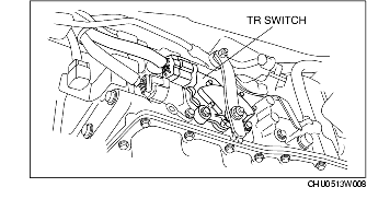 TRANSMISSION RANGE (TR) SWITCH ADJUSTMENT