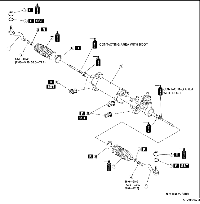STEERING GEAR AND LINKAGE DISASSEMBLY/ASSEMBLY