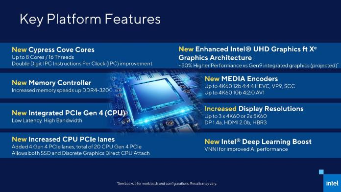 Intel Core i9-11900K appeared in and this time beating AMD's Ryzen 9 5950X