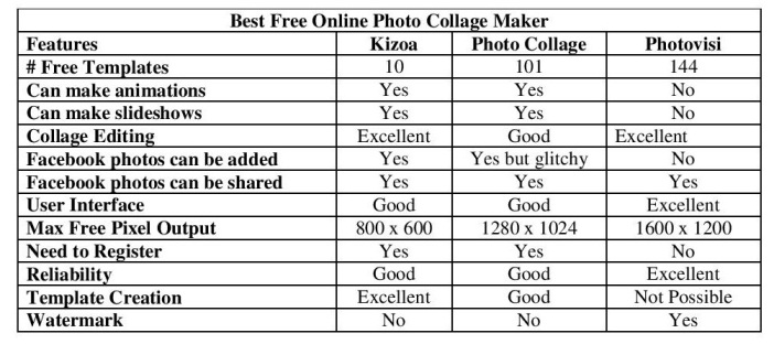 best free online photo