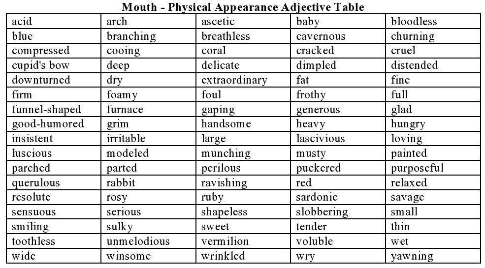 Physical Appearance Adjectives – Mouth Hugh Fox III