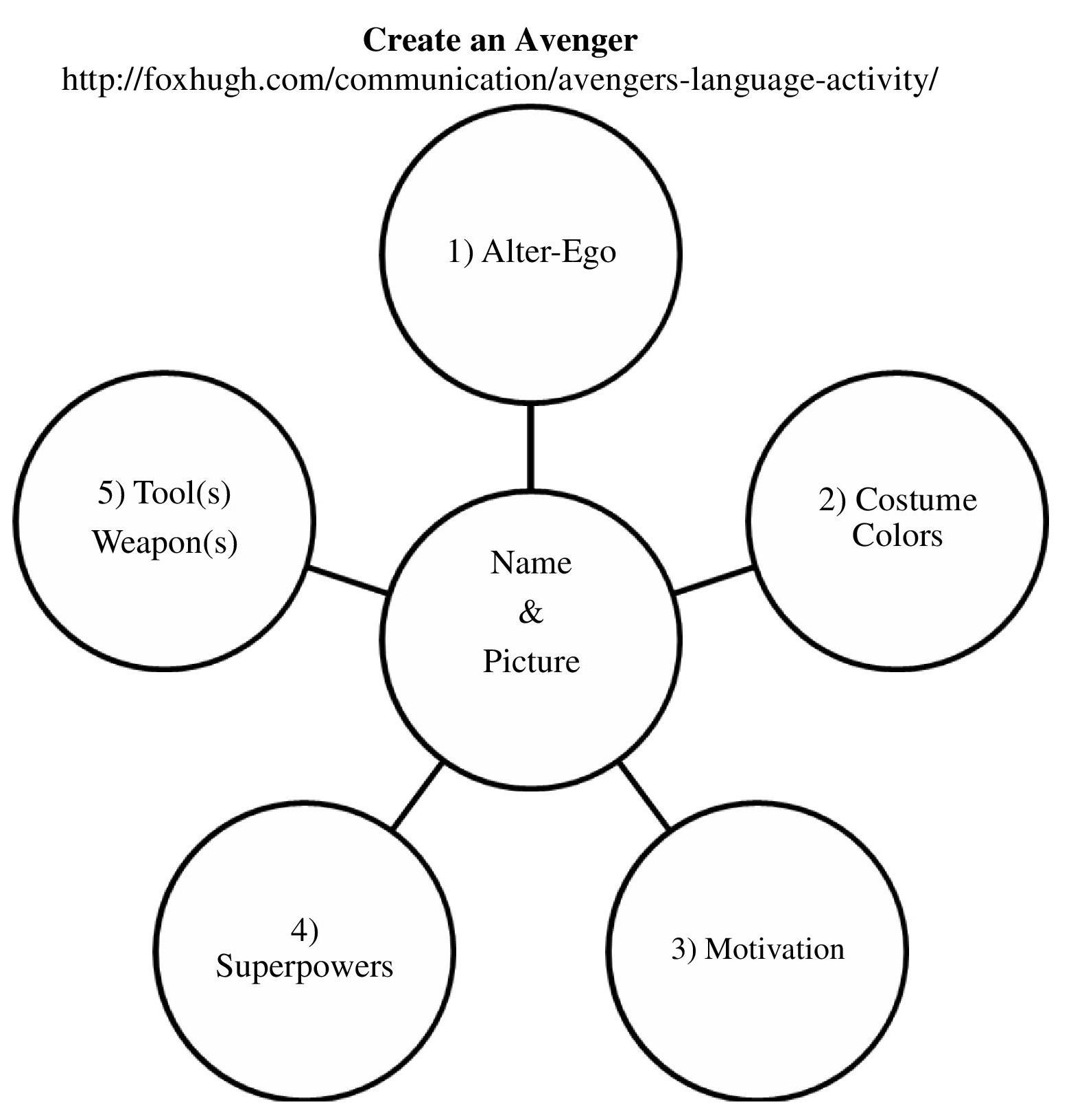 Avengers Language Activity