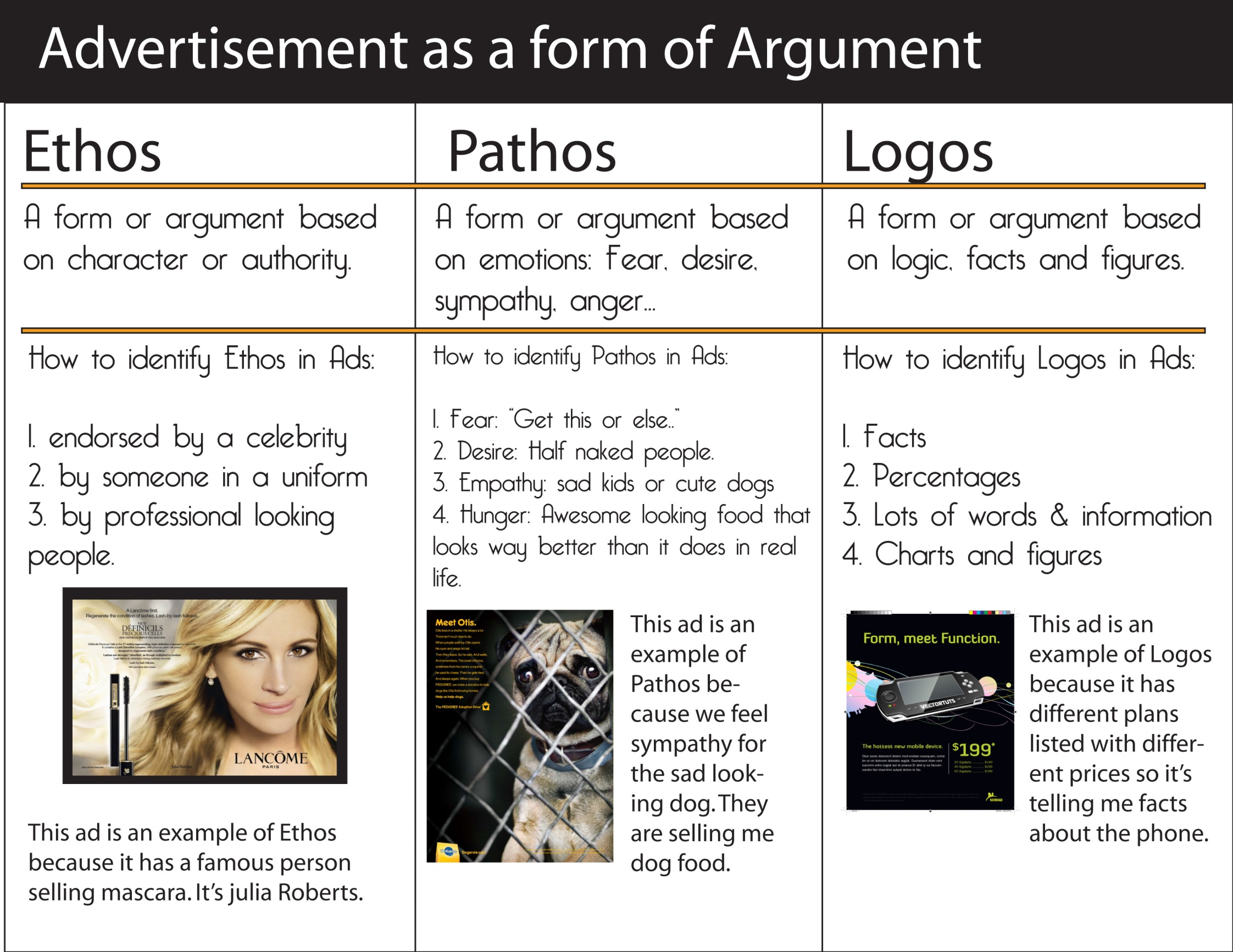 Cross Culturalysis Of Advertising Project