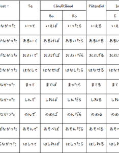 verbs also group japanese rh foxpolyglot jp weebly