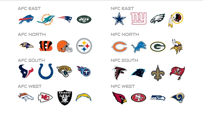 NFL Division NFC And AFC Winners