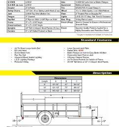 5 x 10 big tex utility trailer with sides [ 1120 x 1440 Pixel ]