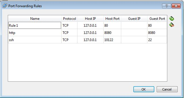 sample port forwarding