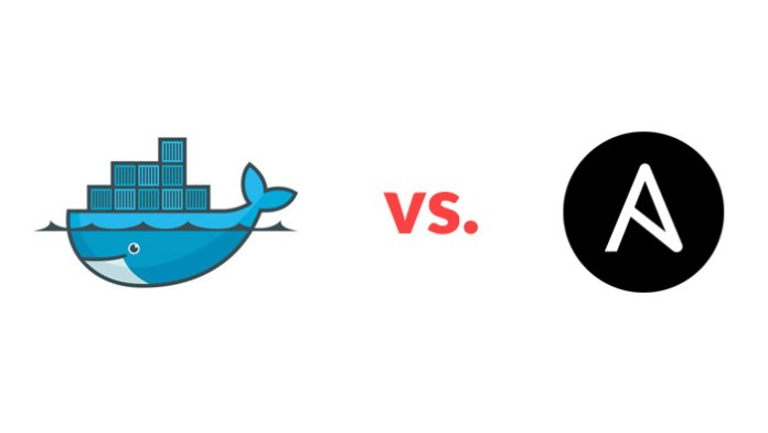 How to Create Docker container using Ansible