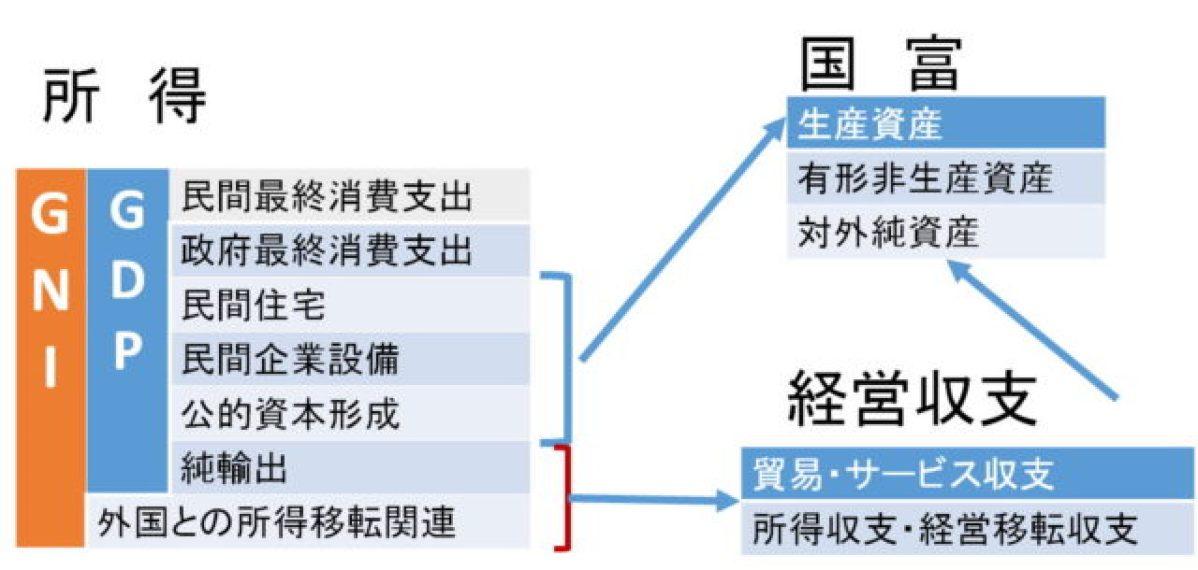 日本経済12