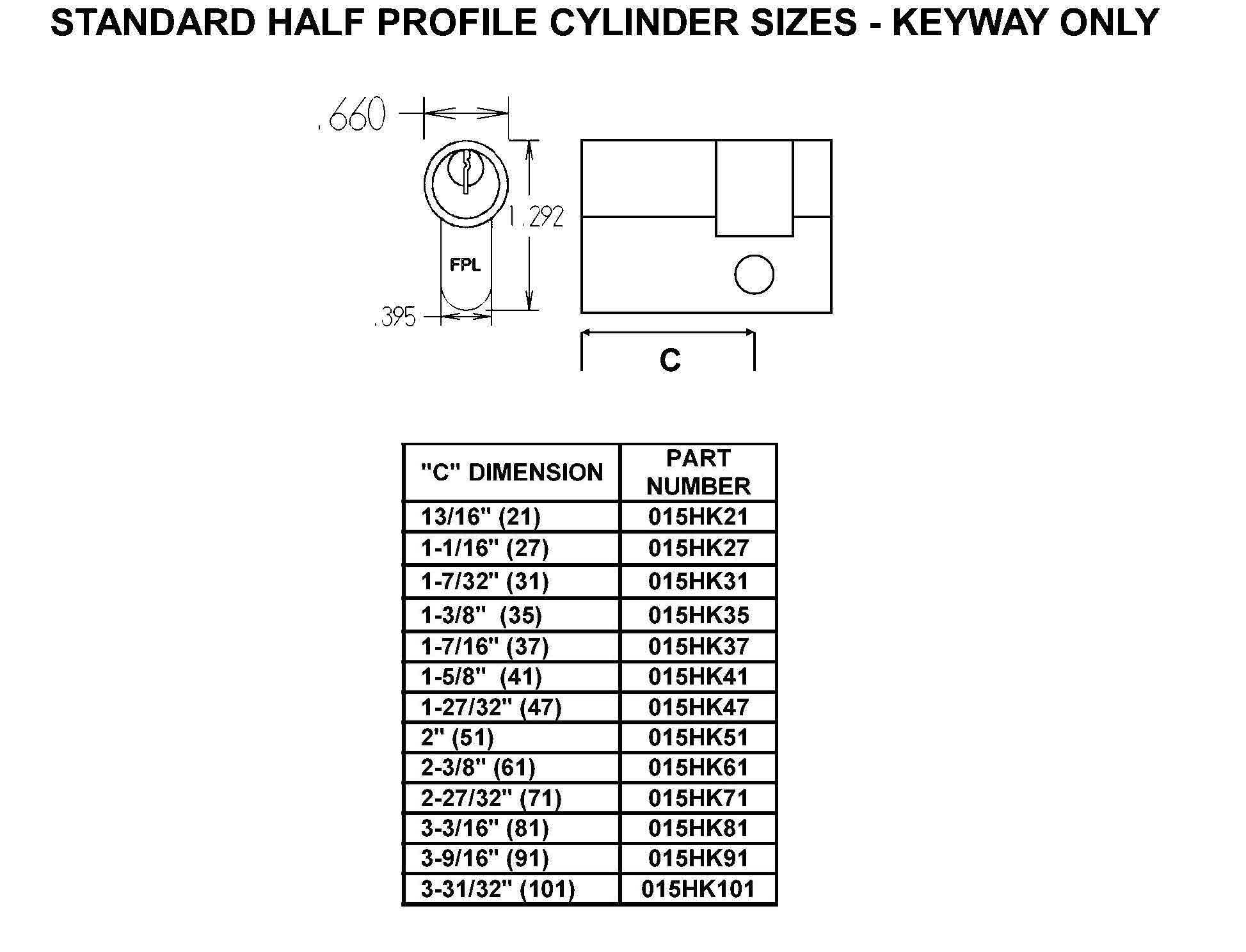 Dot Cylinder Size Chart   Wiring Diagram Database